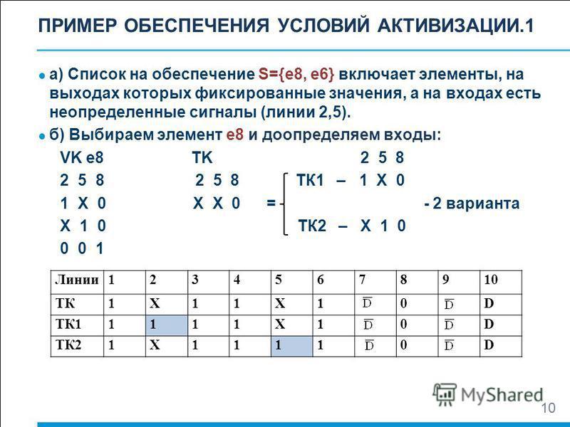 ПРИМЕР ОБЕСПЕЧЕНИЯ УСЛОВИЙ АКТИВИЗАЦИИ.1 а) Список на обеспечение S={е 8, е 6} включает элементы, на выходах которых фиксированные значения, а на входах есть неопределенные сигналы (линии 2,5). б) Выбираем элемент е 8 и доопределяем входы: VK e8 TK 2