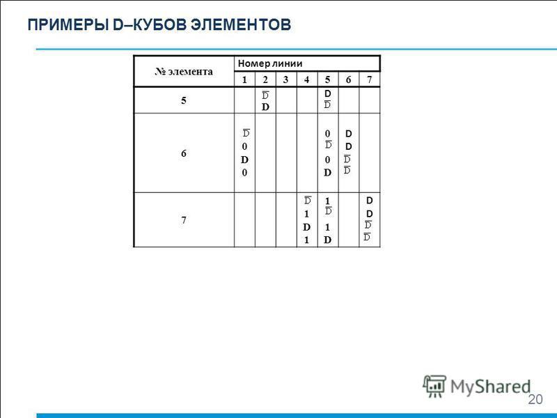 ПРИМЕРЫ D–КУБОВ ЭЛЕМЕНТОВ элемента Номер линии 1234567 5 D D 6 0D00D0 00D00D DDDD 7 1D11D1 11D11D DDDD 20