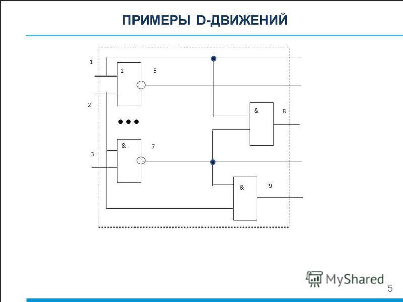 5 ПРИМЕРЫ D-ДВИЖЕНИЙ & & & 15 2 1 8 3 7 & 9