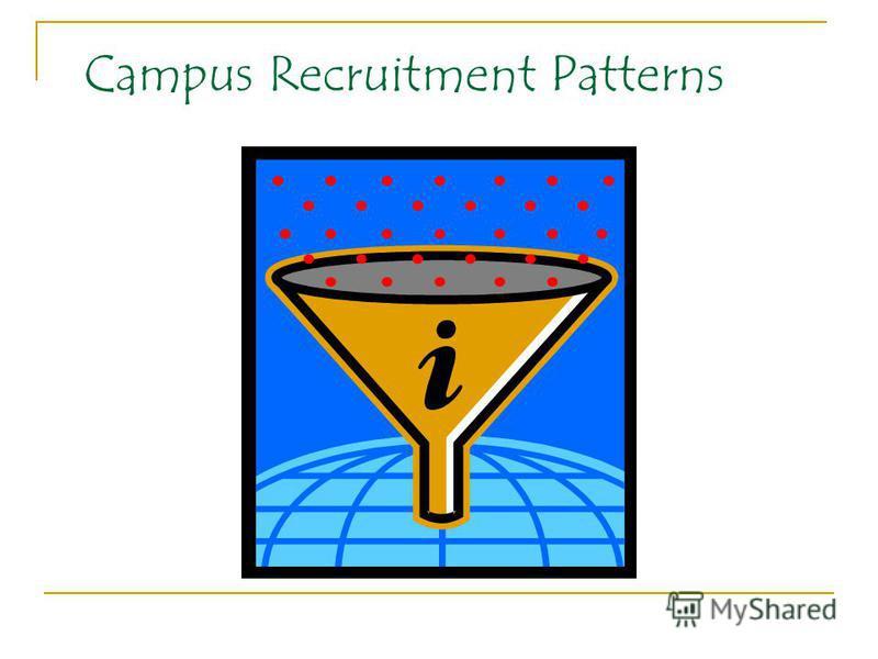 Campus Recruitment Patterns