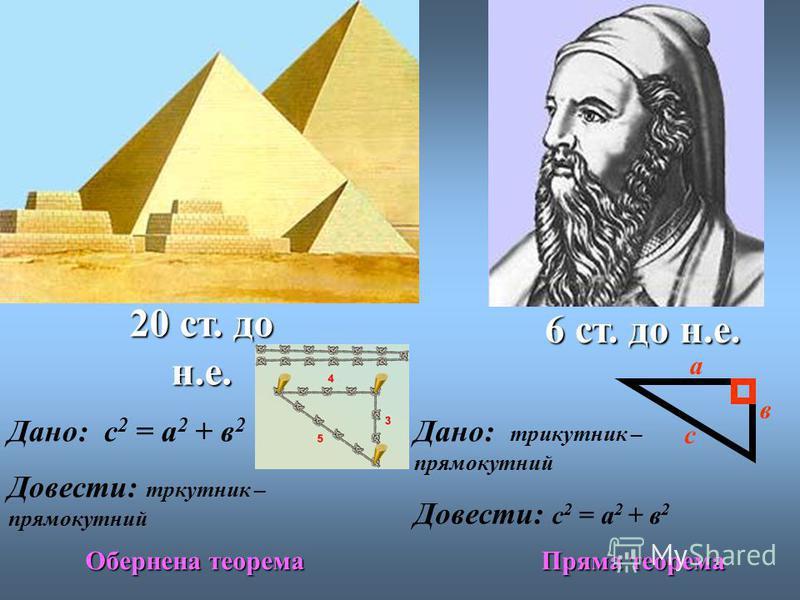 20 ст. до н.е. 6 ст. до н.е. с а в Дано: с 2 = а 2 + в 2 Довести: тркутник – прямокутний Дано: трикутник – прямокутний Довести: с 2 = а 2 + в 2 Пряма теорема Обернена теорема
