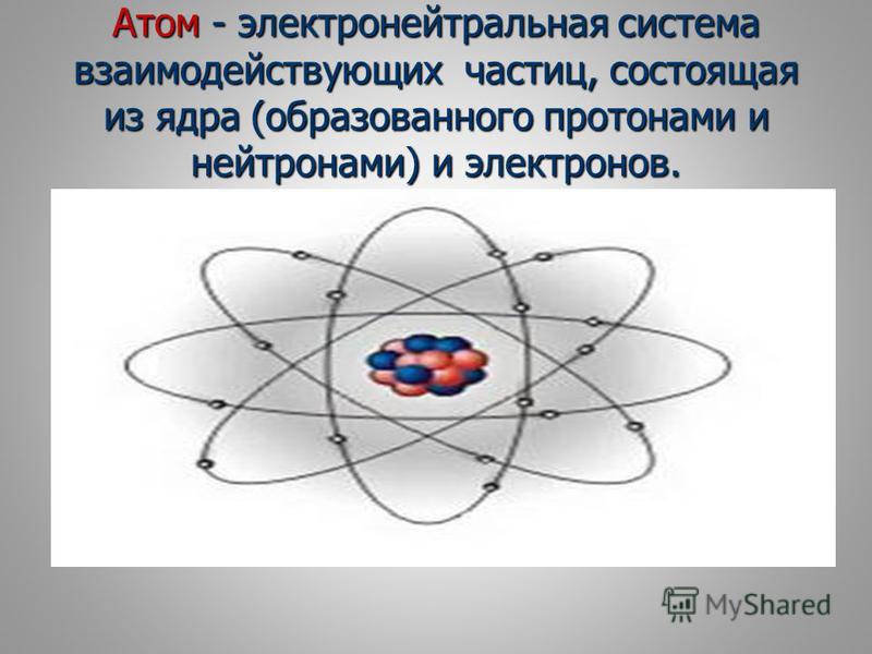 Атом - электронейтральная система взаимодействующих частиц, состоящая из ядра (образованного протонами и нейтронами) и электронов.