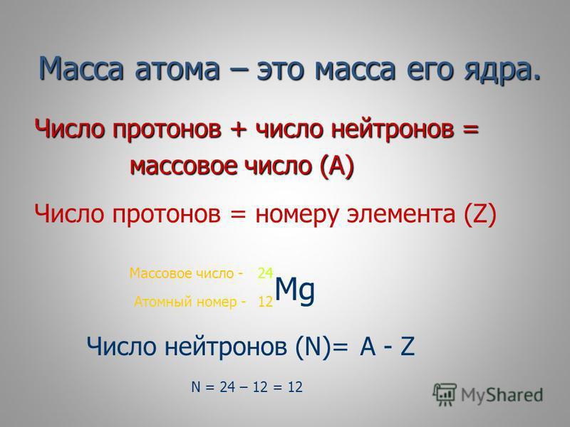 Масса атома – это масса его ядра. Число протонов + число нейтронов = массовое число (А) массовое число (А) Число протонов = номеру элемента (Z) Число нейтронов (N)= Mg 24 12 Массовое число - Атомный номер - N = 24 – 12 = 12 А - Z