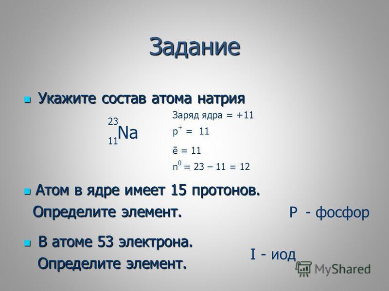 Задание Укажите состав атома натрия Укажите состав атома натрия Na 11 23 p + = 11 ē = 11 n 0 = 23 – 11 = 12 Атом в ядре имеет 15 протонов. Атом в ядре имеет 15 протонов. Определите элемент. Определите элемент. Р- фосфор В атоме 53 электрона. В атоме