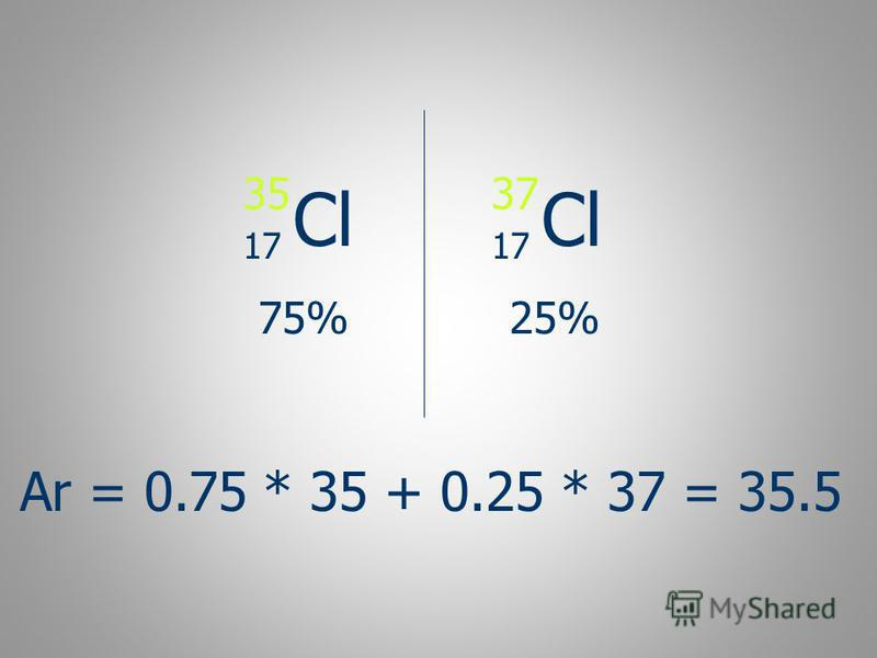 17 Сl 35 17 Сl 37 75% 25% Ar = 0.75 * 35 + 0.25 * 37 = 35.5