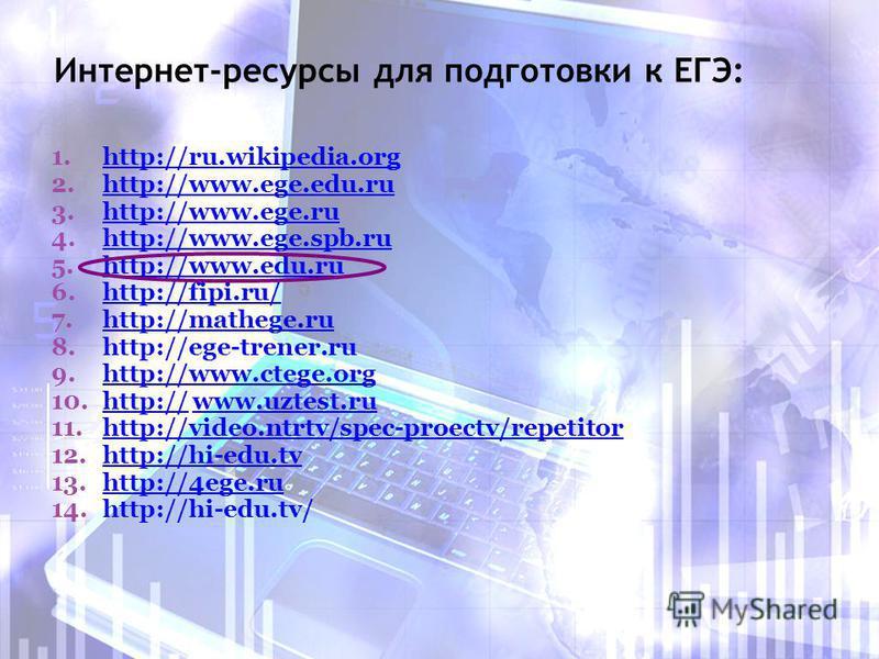 Интернет-ресурсы для подготовки к ЕГЭ: 1.http://ru.wikipedia.org 2.http://www.ege.edu.ru 3.http://www.ege.ru 4.http://www.ege.spb.ru 5.http://www.edu.ru 6.http://fipi.ru/ 7.http://mathege.ru 8.http://ege-trener.ru 9.http://www.ctege.org 10.http:// ww