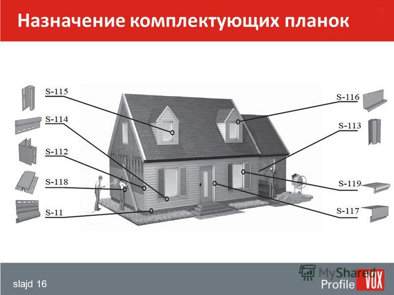 slajd 16 Назначение комплектующих планок