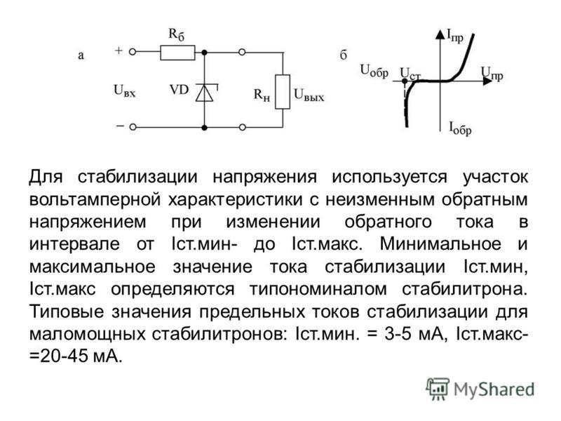 Для стабилизации напряжения используется участок вольтамперной характеристики с неизменным обратным напряжением при изменении обратного тока в интервале от Iст.мин- до Iст.макс. Минимальное и максимальное значение тока стабилизации Iст.мин, Iст.макс