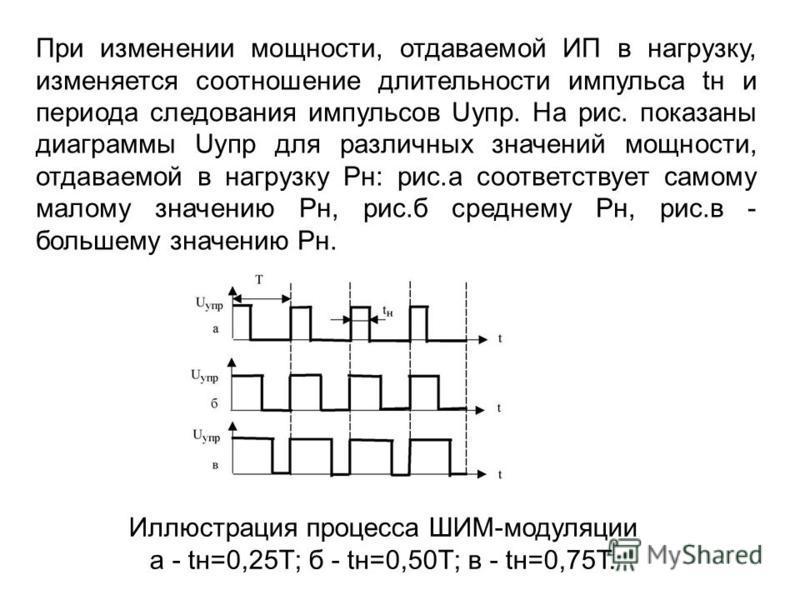 Иллюстрация процесса ШИМ-модуляции а - tн=0,25T; б - tн=0,50T; в - tн=0,75T. При изменении мощности, отдаваемой ИП в нагрузку, изменяется соотношение длительности импульса tн и периода следования импульсов Uупр. На рис. показаны диаграммы Uупр для ра