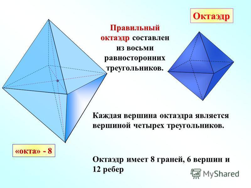 Правильный октаэдр Правильный октаэдр составлен из восьми равносторонних треугольников. Каждая вершина октаэдра является вершиной четырех треугольников. «окта» - 8 Октаэдр имеет 8 граней, 6 вершин и 12 ребер Октаэдр
