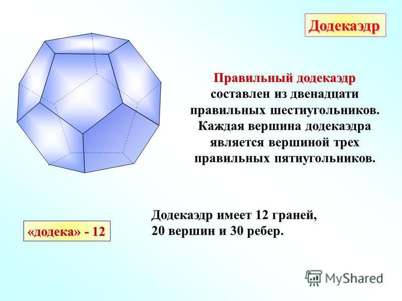 Правильный додекаэдр Правильный додекаэдр составлен из двенадцати правильных шестиугольников. Каждая вершина додекаэдра является вершиной трех правильных пятиугольников. «додека» - 12 Додекаэдр имеет 12 граней, 20 вершин и 30 ребер. Додекаэдр