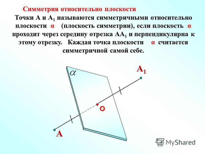 Симметрия относительно плоскости А Точки А и А 1 называются симметричными относительно плоскости α (плоскость симметрии), если плоскость α проходит через середину отрезка АА 1 и перпендикулярна к этому отрезку. Каждая точка плоскости α считается симм