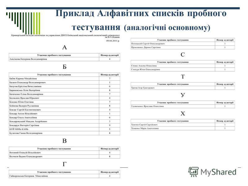 Приклад Алфавітних списків пробного тестування (аналогічні основному)