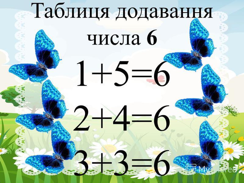 Таблиця додавання числа 6 1+5=6 2+4=6 3+3=6