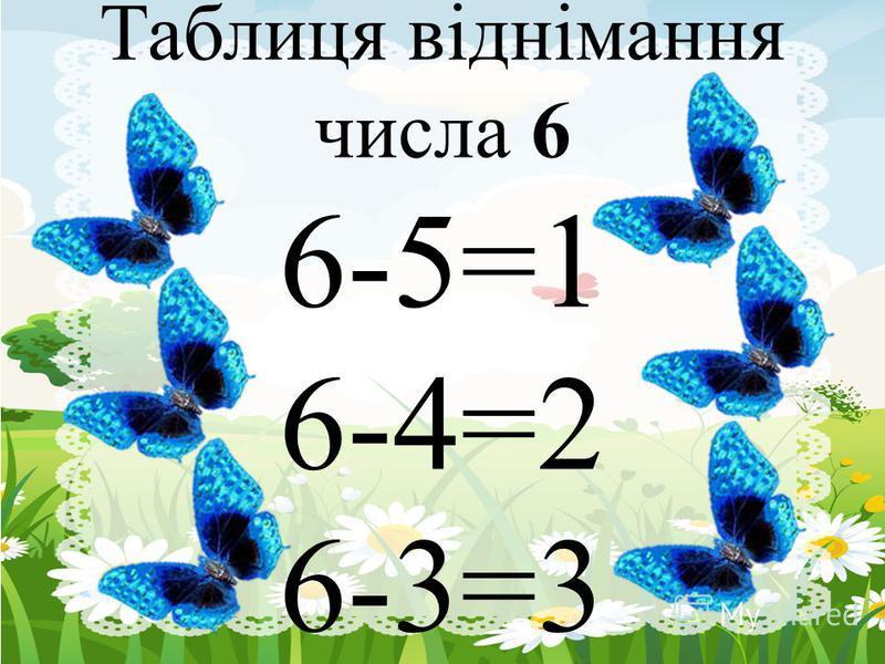 Таблиця віднімання числа 6 6-5=1 6-4=2 6-3=3