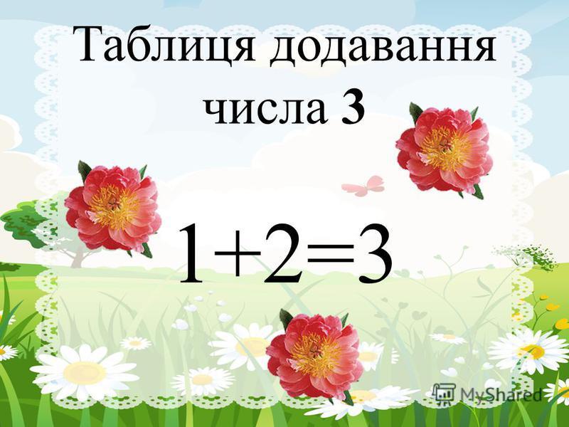 Таблиця додавання числа 3 1+2=3