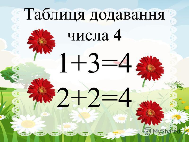 Таблиця додавання числа 4 1+3=4 2+2=4