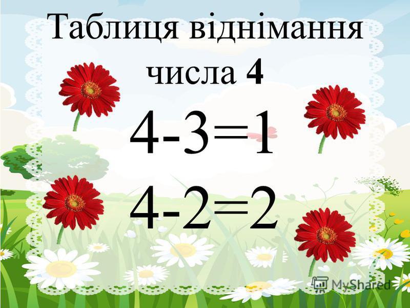 Таблиця віднімання числа 4 4-3=1 4-2=2