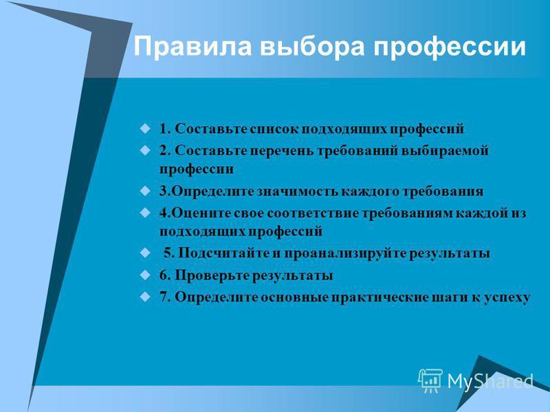 Правила выбора профессии 1. Составьте список подходящих профессий 2. Составьте перечень требований выбираемой профессии 3. Определите значимость каждого требования 4. Оцените свое соответствие требованиям каждой из подходящих профессий 5. Подсчитайте