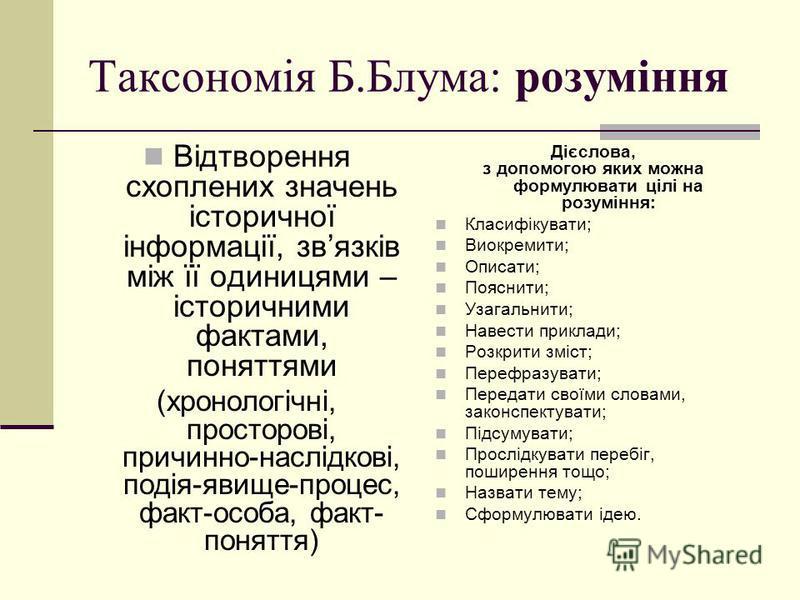 Таксономія Б.Блума: розуміння Відтворення схоплених значень історичної інформації, звязків між її одиницями – історичними фактами, поняттями (хронологічні, просторові, причинно-наслідкові, подія-явище-процес, факт-особа, факт- поняття) Дієслова, з до