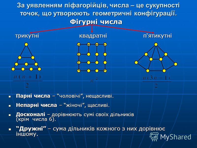 За уявленням піфагорійців, числа – це сукупності точок, що утворюють геометричні конфігурації. Парні числа – чоловічі, нещасливі. Парні числа – чоловічі, нещасливі. Непарні числа – жіночі, щасливі. Непарні числа – жіночі, щасливі. Досконалі – дорівню