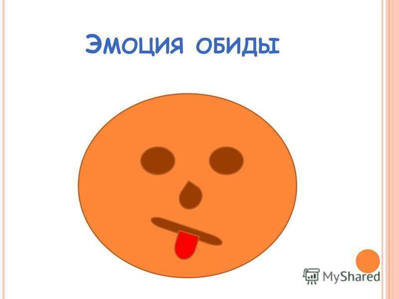 Э МОЦИЯ ОБИДЫ