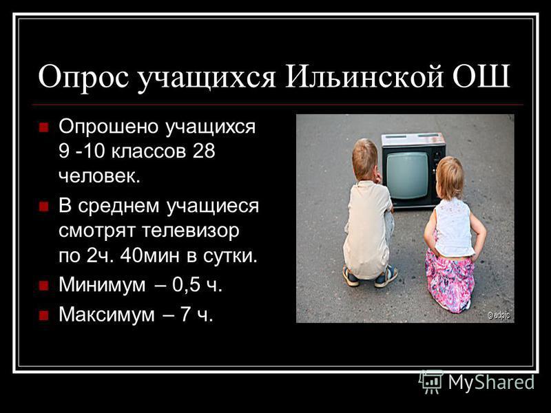 Опрос учащихся Ильинской ОШ Опрошено учащихся 9 -10 классов 28 человек. В среднем учащиеся смотрят телевизор по 2 ч. 40 мин в сутки. Минимум – 0,5 ч. Максимум – 7 ч.