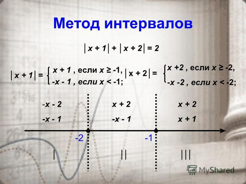 Способ перебора а = а или а = а х 3 х + х = 6 (, ): ( (х 3) х + 1) + х = 6 3 х = 10 х = (, +): ( ( х 3) х + 1) + х = 6 х = 2 ( +, ): ((х 3) х + 1) + х = 6 ( +, +): ((х 3) х + 1) + х = 6 х = 8 Ответ: х = -2 ; х = 4 10 3