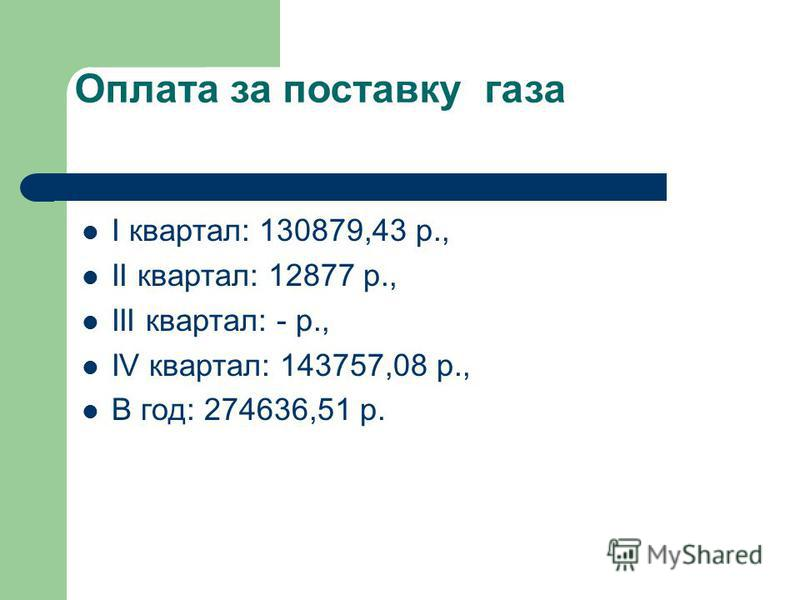 Оплата за поставку газа I квартал: 130879,43 р., II квартал: 12877 р., III квартал: - р., IV квартал: 143757,08 р., В год: 274636,51 р.