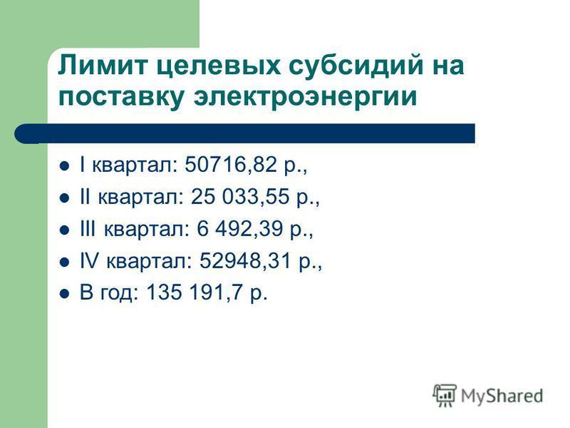 Лимит целевых субсидий на поставку электроэнергии I квартал: 50716,82 р., II квартал: 25 033,55 р., III квартал: 6 492,39 р., IV квартал: 52948,31 р., В год: 135 191,7 р.