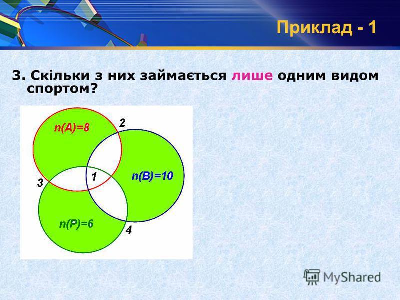 Приклад - 1 3. Скільки з них займається лише одним видом спортом? n(А)=8 n(В)=10 n(Р)=6 3 2 4 1
