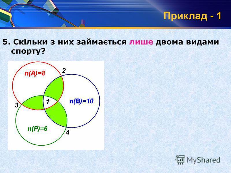 Приклад - 1 5. Скільки з них займається лише двома видами спорту? n(А)=8 n(В)=10 n(Р)=6 3 2 4 1 1 2 3