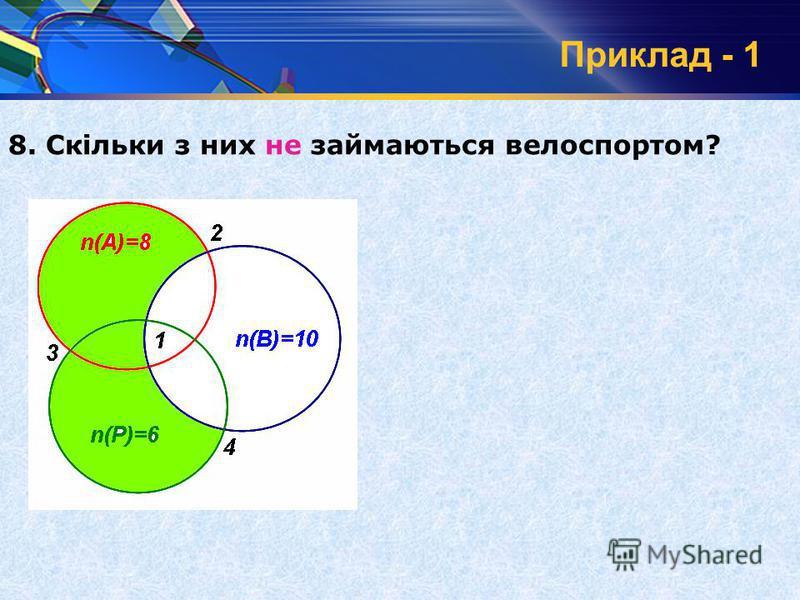 Приклад - 1 8. Скільки з них не займаються велоспортом? n(А)=8 n(В)=10 n(Р)=6 3 2 4 1 1 2 3