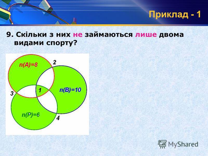 Приклад - 1 9. Скільки з них не займаються лише двома видами спорту? n(А)=8 n(В)=10 n(Р)=6 3 2 4 1 1 2 3