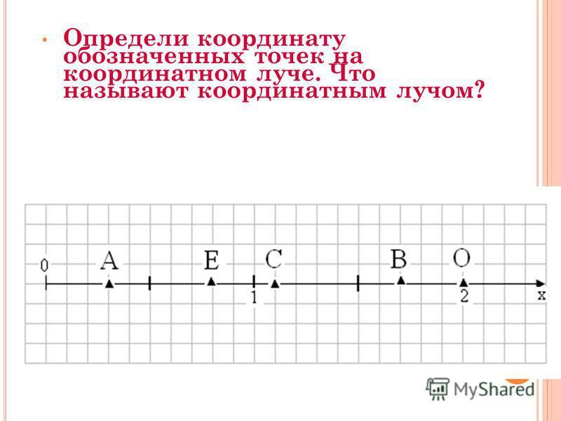 Определи координату обозначенных точек на координатном луче. Что называют координатным лучом?