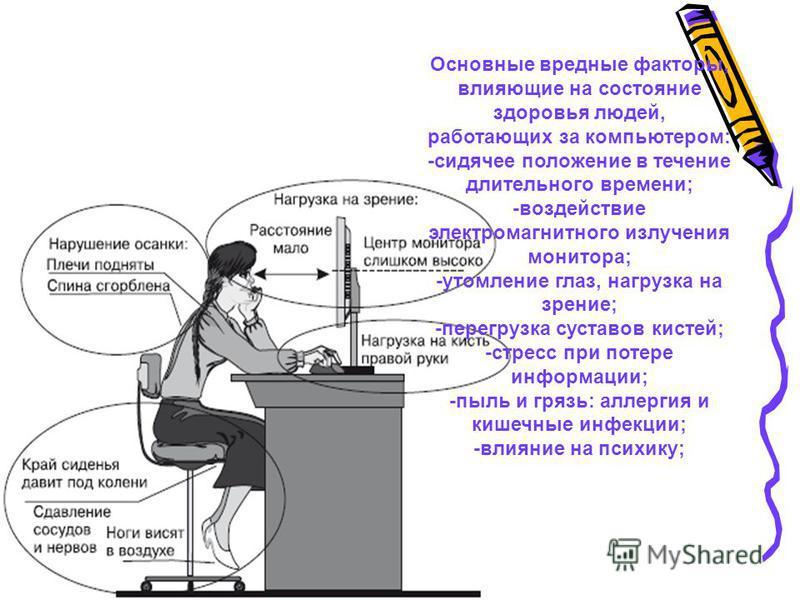 Основные вредные факторы, влияющие на состояние здоровья людей, работающих за компьютером: -сидячее положение в течение длительного времени; -воздействие электромагнитного излучения монитора; -утомление глаз, нагрузка на зрение; -перегрузка суставов
