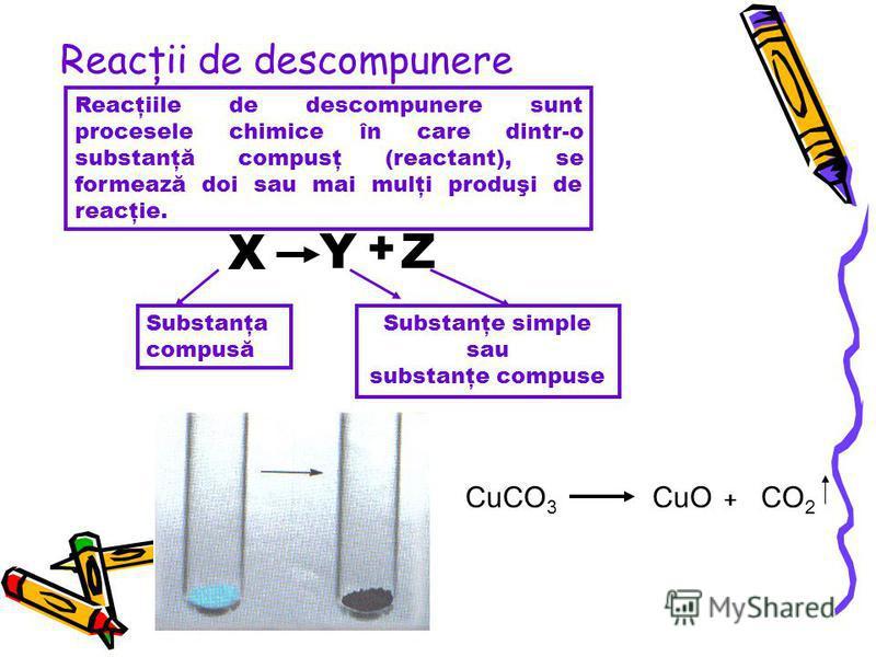 Reacţii de descompunere Reacţiile de descompunere sunt procesele chimice în care dintr-o substanţă compusţ (reactant), se formează doi sau mai mulţi produşi de reacţie. X Y + Z Substanţa compusă Substanţe simple sau substanţe compuse CuCO 3 CuO + CO