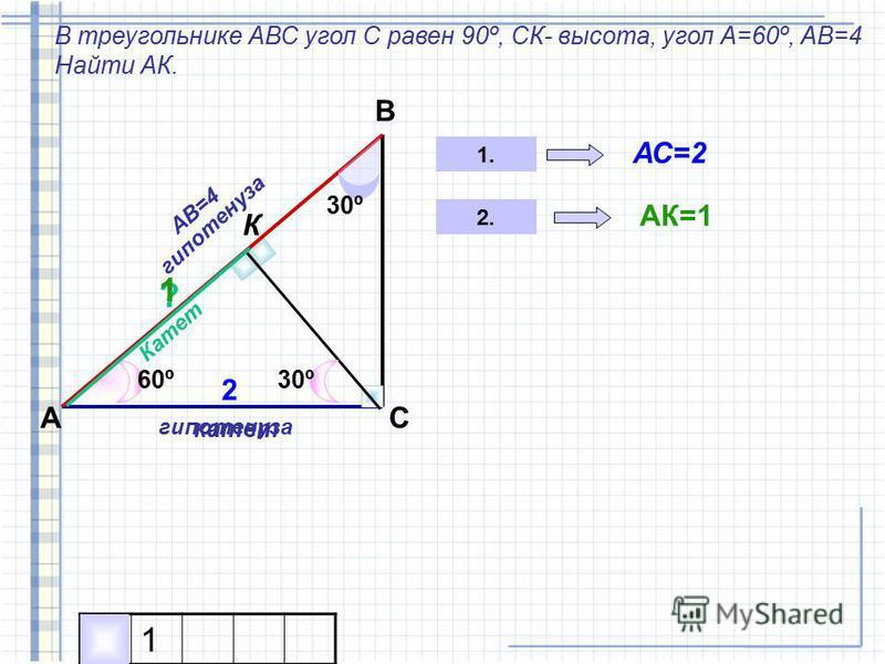 В треугольнике АВС угол С равен 90º, СК- высота, угол А=60º, АВ=4 Найти АК. В СА 60º АВ=4 К ? 2. 30º 1. гипотенуза Катет 30º гипотенуза катет АС=2 2 1 АК=1 1