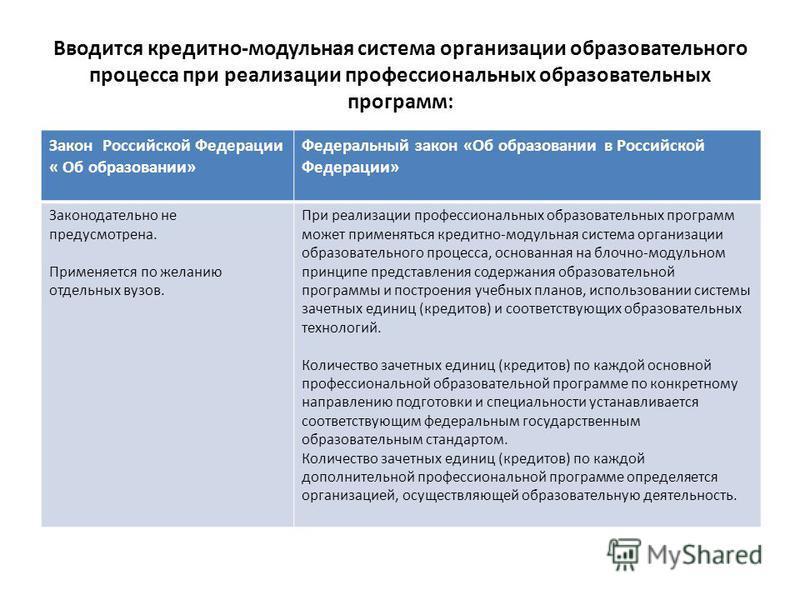 Вводится кредитно-модульная система организации образовательного процесса при реализации профессиональных образовательных программ: Закон Российской Федерации « Об образовании» Федеральный закон «Об образовании в Российской Федерации» Законодательно