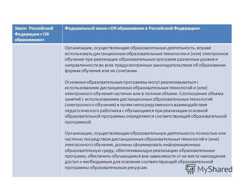Закон Российской Федерации « Об образовании» Федеральный закон «Об образовании в Российской Федерации» Организации, осуществляющие образовательную деятельность, вправе использовать дистанционные образовательные технологии и (или) электронное обучение