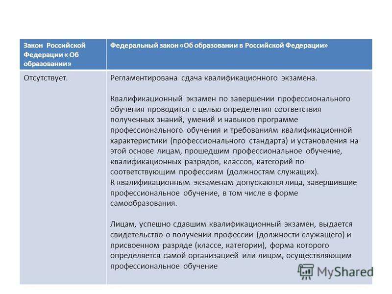 Закон Российской Федерации « Об образовании» Федеральный закон «Об образовании в Российской Федерации» Отсутствует.Регламентирована сдача квалификационного экзамена. Квалификационный экзамен по завершении профессионального обучения проводится с целью