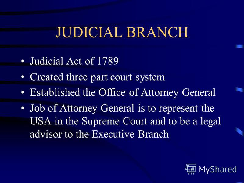 Federal government the three - Define executive office of the president ...