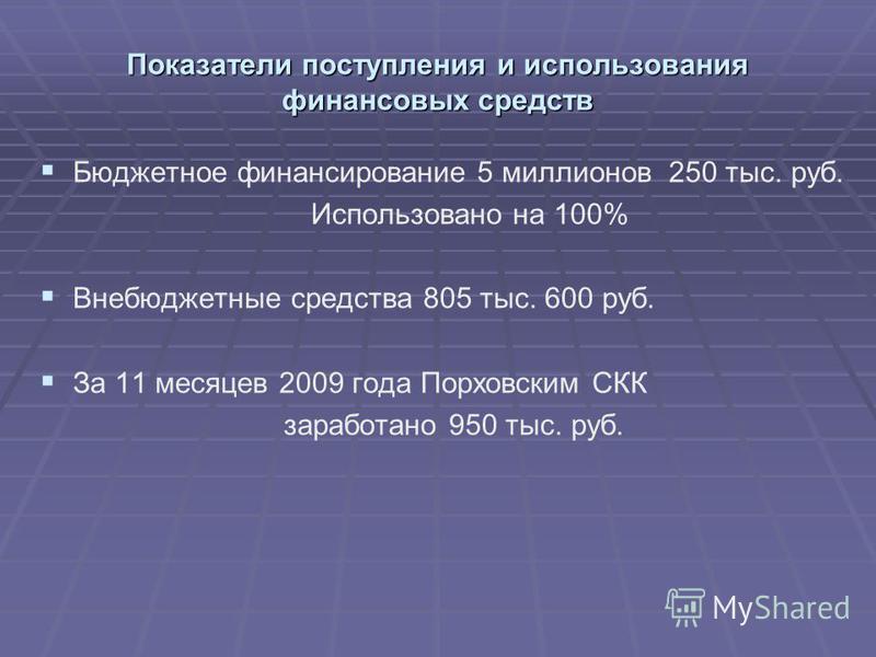 Показатели поступления и использования финансовых средств Бюджетное финансирование 5 миллионов 250 тыс. руб. Использовано на 100% Внебюджетные средства 805 тыс. 600 руб. За 11 месяцев 2009 года Порховским СКК заработано 950 тыс. руб.