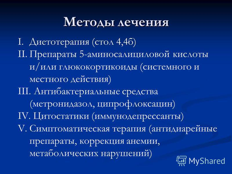 Методы лечения I.Диетотерапия (стол 4,4 б) II.Препараты 5-аминосалициловой кислоты и/или глюкокортикоиды (системного и местного действия) III. Антибактериальные средства (метронидазол, ципрофлоксацин) IV. Цитостатики (иммунодепрессанты) V.Симптоматич