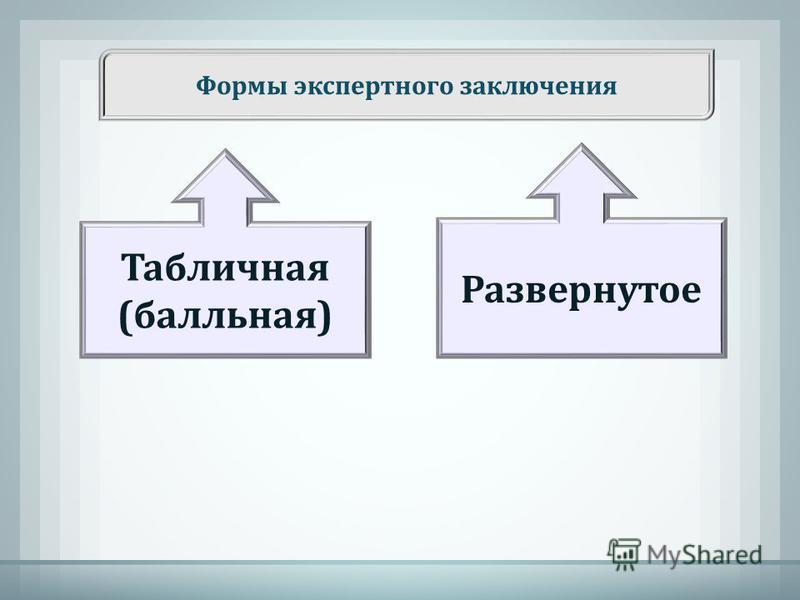 Формы экспертного заключения Табличная (балльная) Развернутое