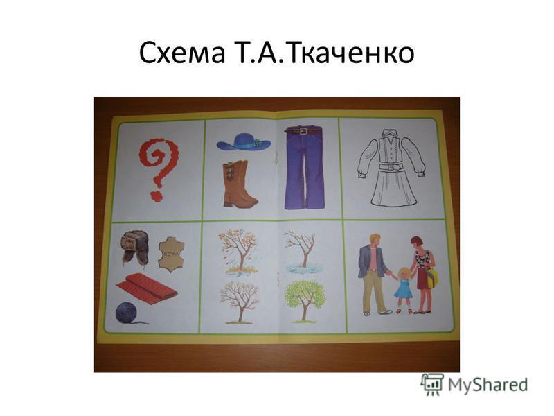 Схема Т.А.Ткаченко