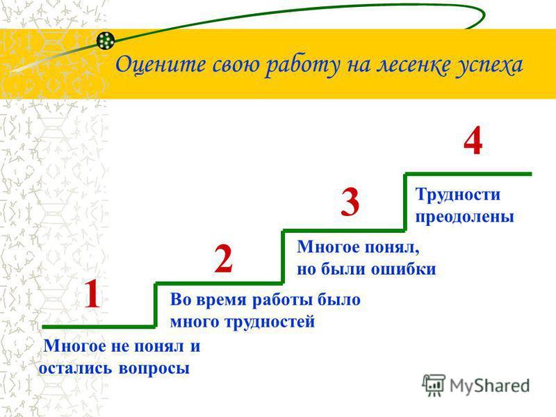 Оцените свою работу на лесенке успеха Многое не понял и остались вопросы 4 3 2 1 Во время работы было много трудностей Многое понял, но были ошибки Трудности преодолены