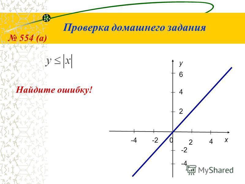Проверка домашнего задания -4 2 x 2 4 y 6 -20 4 Найдите ошибку! 554 (а) -2 -4-4
