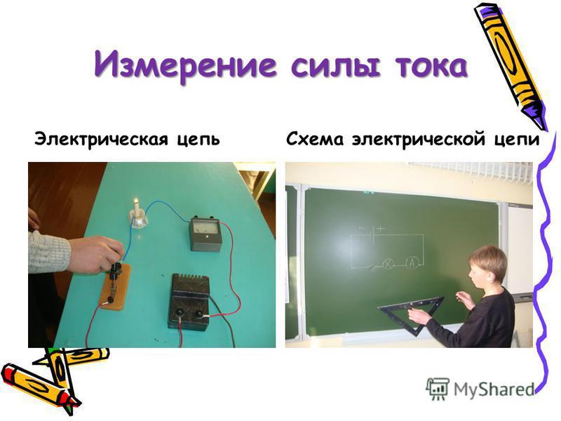 Измерение силы тока Электрическая цепь Схема электрической цепи