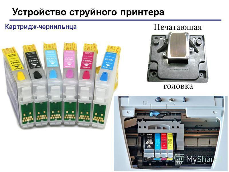 Устройство струйного принтера Картридж-чернильница